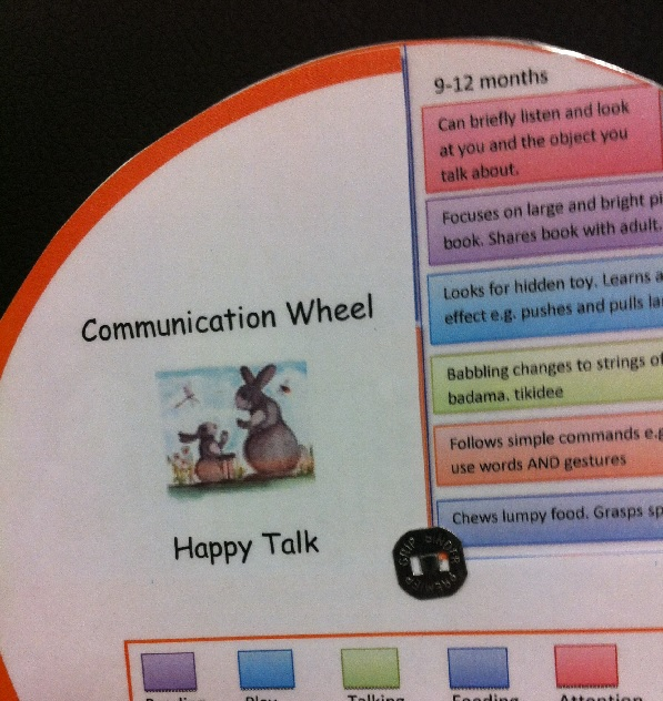 communication wheel
