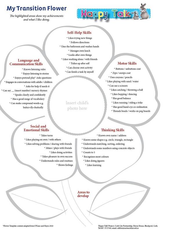 Transition_flower_tool
